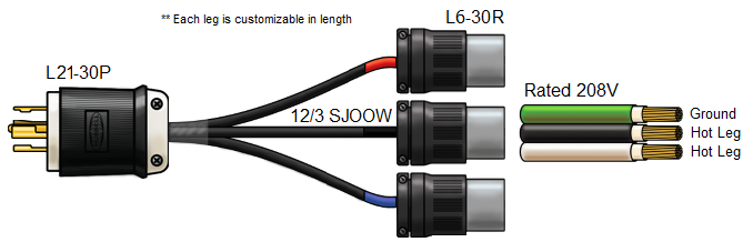 l21 30 splitter cable splitter power cord l21 30p to l6 30r (x3), 30a, 120 208v l21 30r wiring diagram at honlapkeszites.co